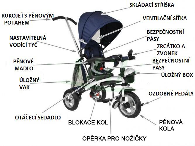 Tříkolka Sport Trike Explorer 3v1, pěnová kola